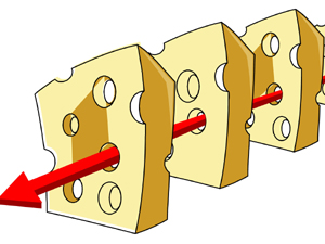 The Swiss cheese model of success